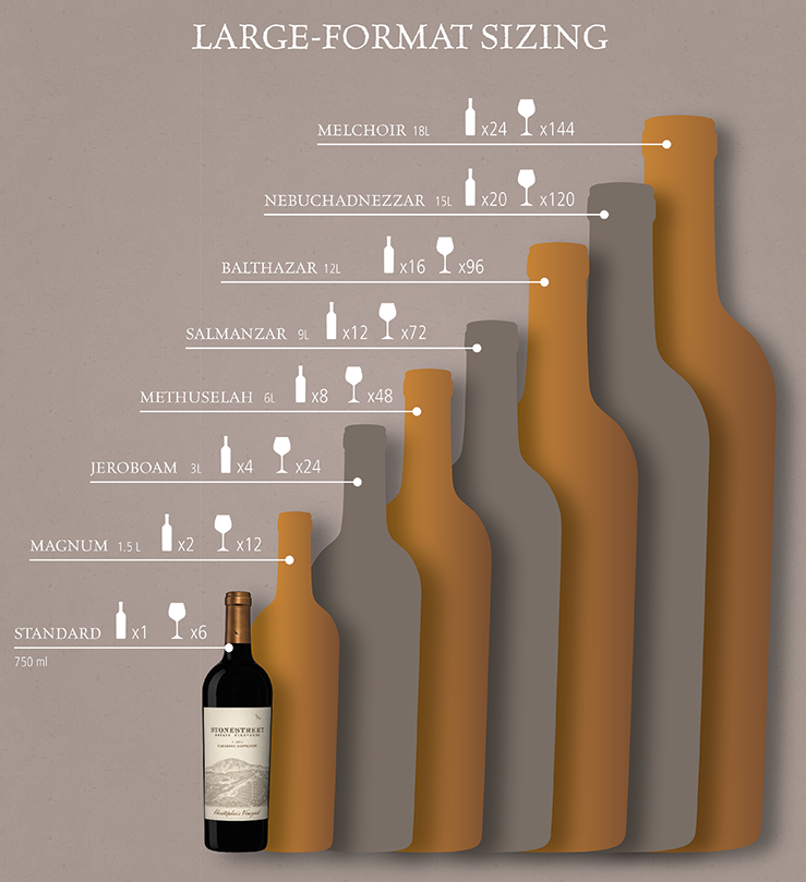 Large-Format Wine Bottles: For the savvy wine collector